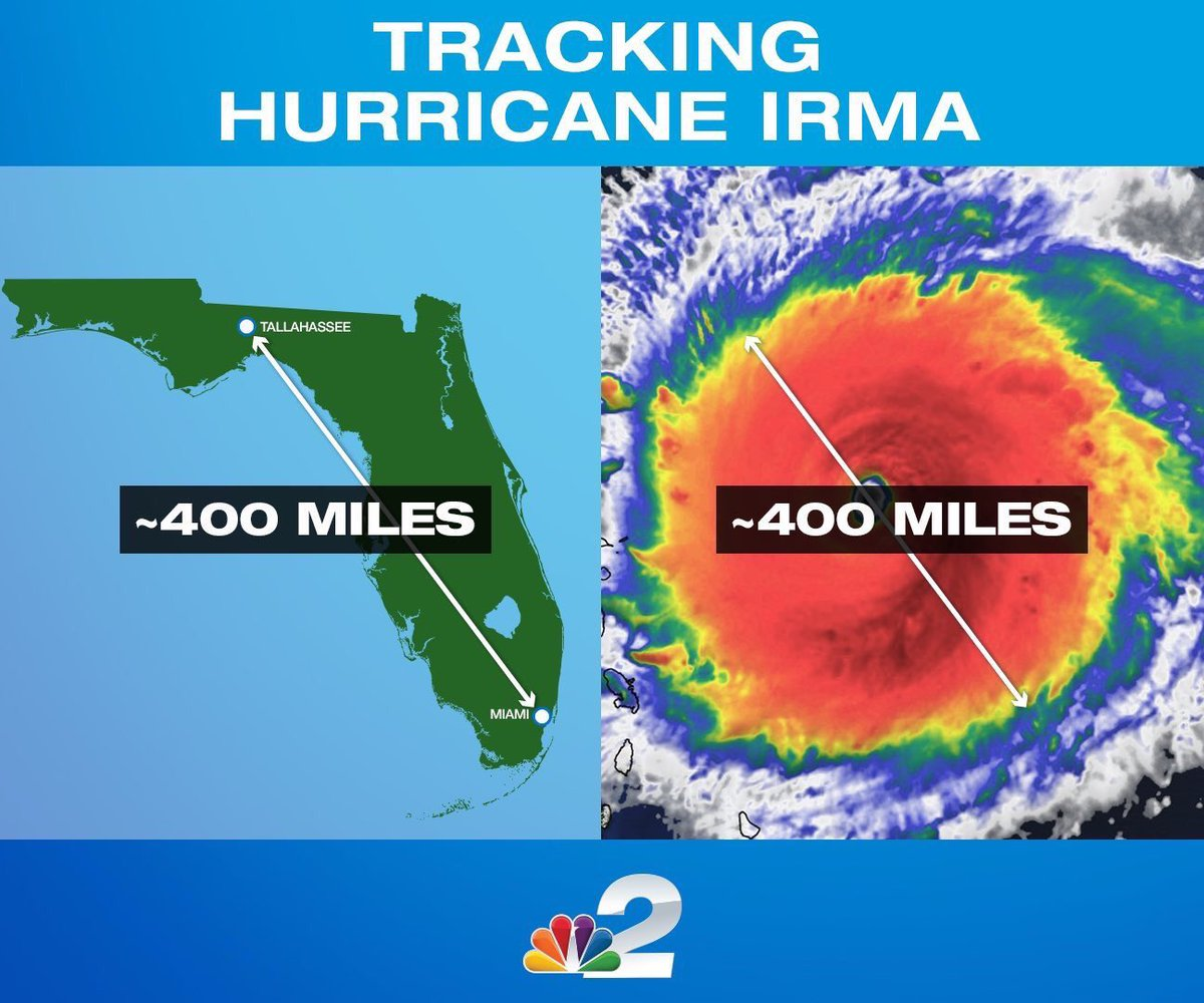 This image from @NBC2 is telling about the size of Hurricane Irma. https://t.co/O2cFnxaFhW