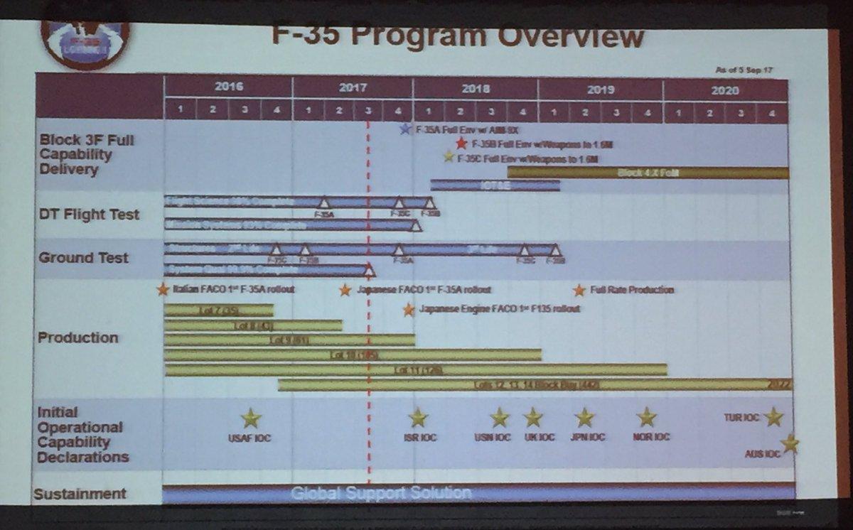 F-35 Development and News Thread: - Page 17 DJD9cqZXcAAanWK