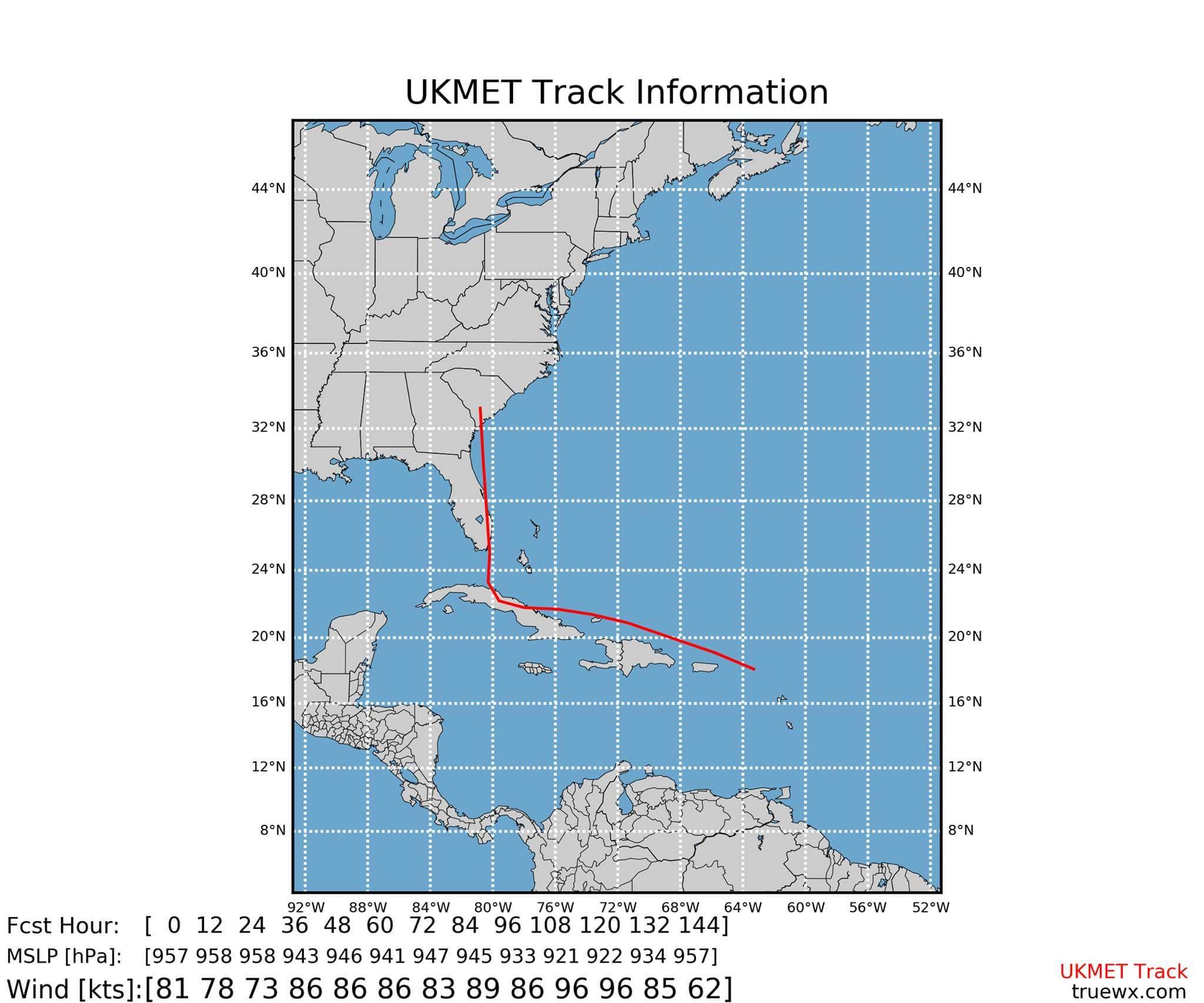 Tracking Hurricane Irma: Part 2 - Page 2 DJDd4OgW4AIK7Qe