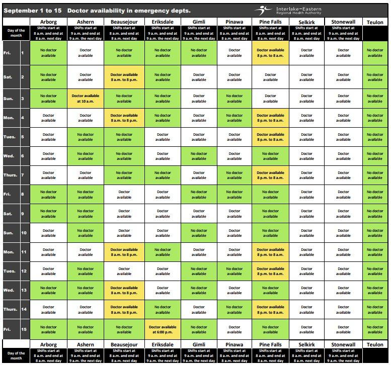 IERHA Emergency Room Schedule Sept 1-15 #beprepared #pinawaemo https://t.co/7xBiafEKDM