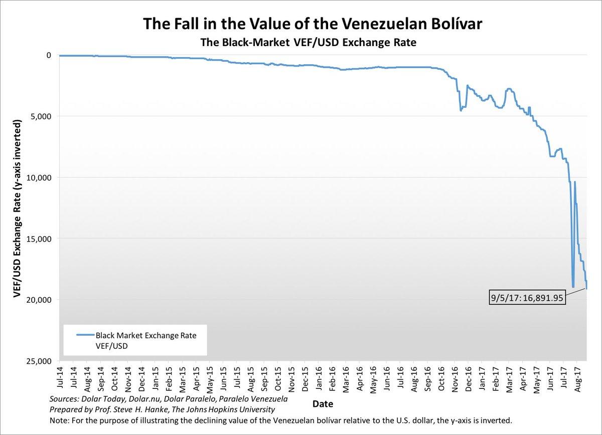 The Grim Reaper Read Socialism Has Taken His Scythe To Venezuelan