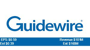 Guidewire Software #GWRE, a provider of software products for property &amp; casualty (P&amp;C) insurers, beat both earnings and revenue estimates <br>http://pic.twitter.com/n77ohh3Wt6