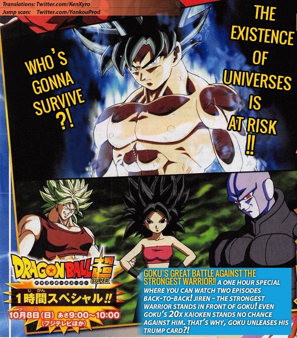 Goku to Use Kaioken x 20 In Dragon Ball Super [Confirmed]