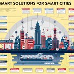 This is how the world's smartest cities are being built https://t.co/PO3pl2e2Ae