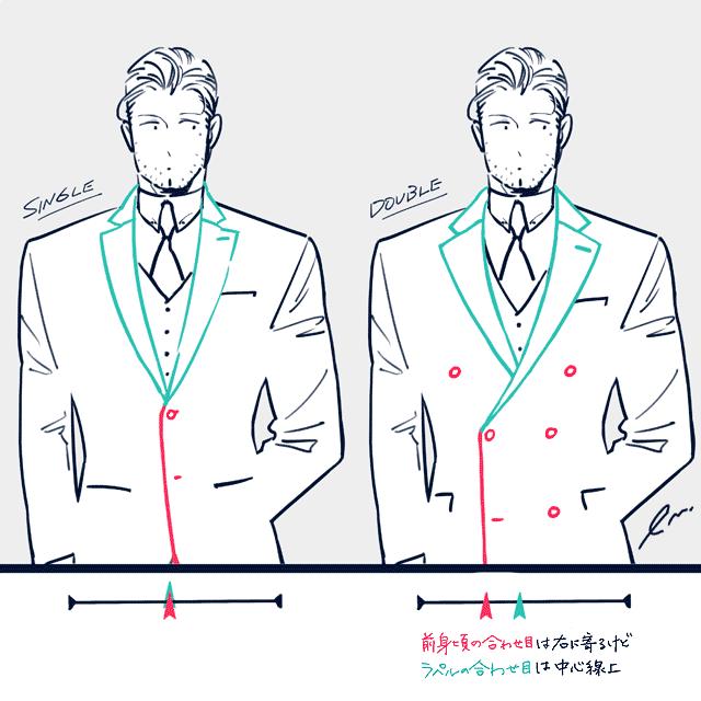 スーツを描く時自分が気にしているところ(コートはこの限りではないです)