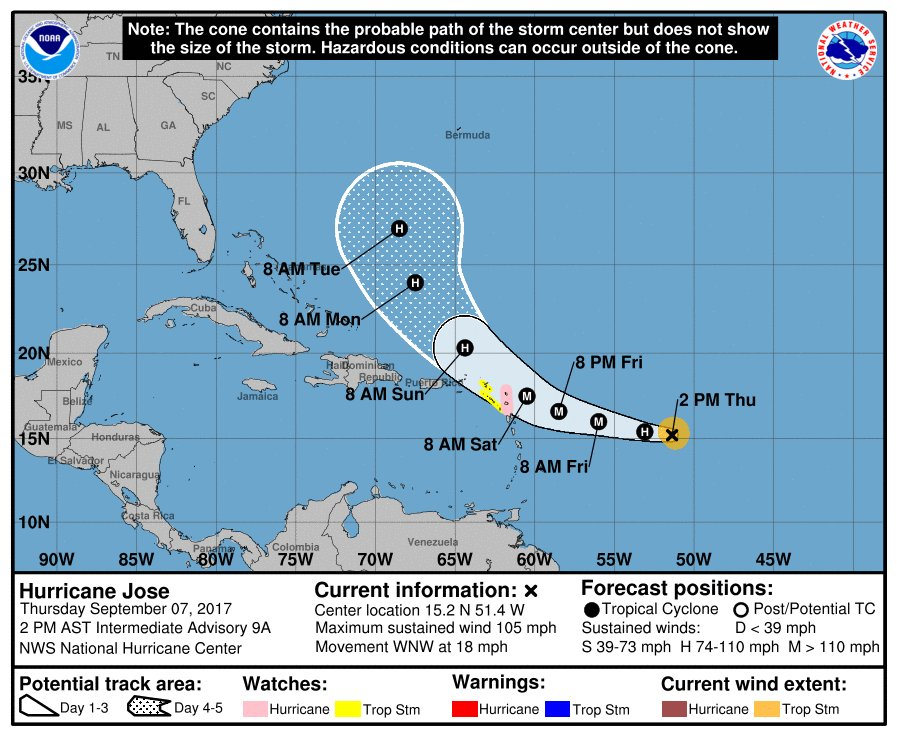 Nws Eastern Region On Twitter Jose Max Winds 105 Mph Expected To Be Cat 3 Major Hurricane Could Impact Northern Leeward Is Also Impacted By Irma No Us