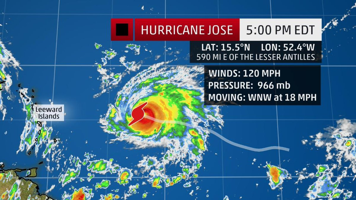 BREAKING: #Jose has become the third major #hurricane of the 2017 Atlantic season: https://t.co/9JlXzBVF90