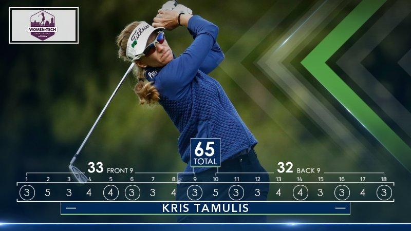 .@kktamulis' #LPGAHotRound of 8-under 64 puts her just 2 shots back @IWITChamp