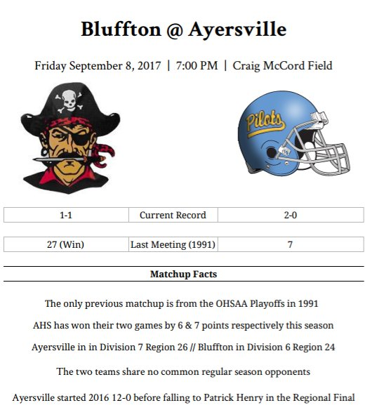Football vs Ayersville snapshot preview