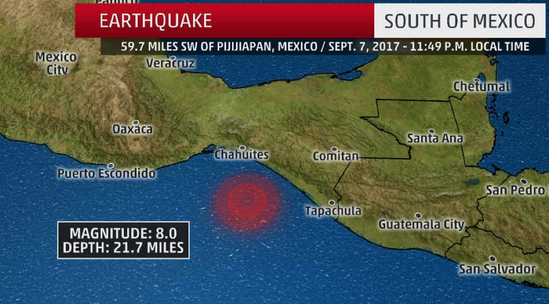 An 8.0 magnitude earthquake has occurred just south of the Mexico. Tsunami waves possible within the next 3 hours along the coast of Mexico