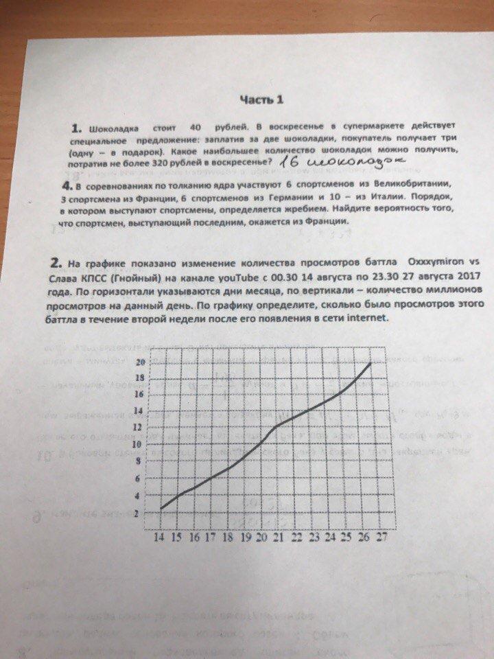 Егэ по математике 2018 базовый уровень