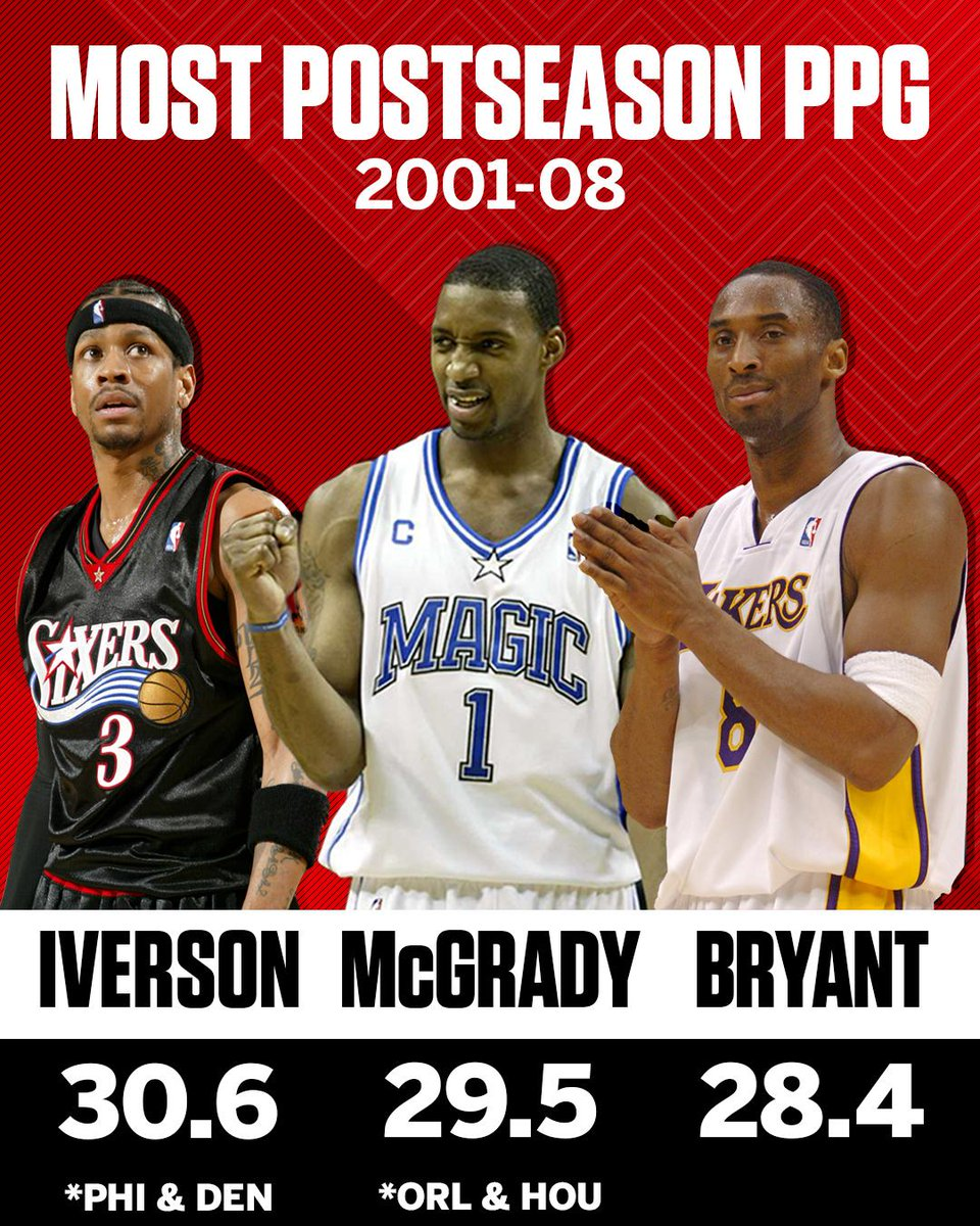 Peak T-Mac was something special.  Friday night in Springfield, the Hall of Fame will make it official.