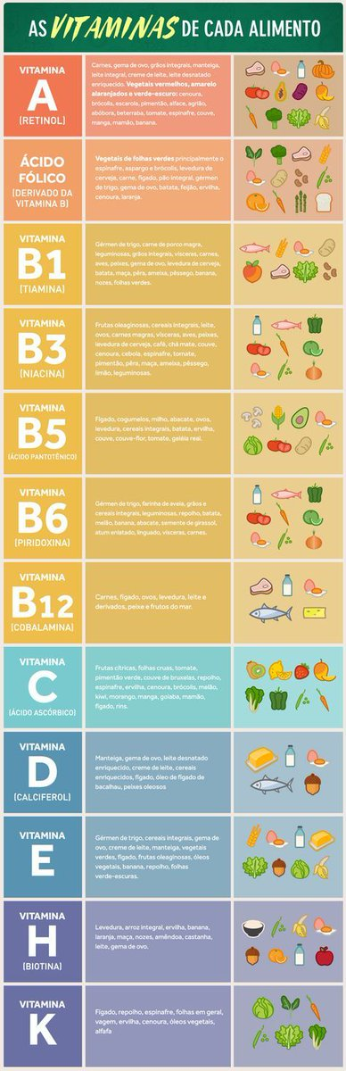 alimentos con vitamina e lista