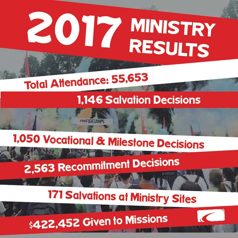 test Twitter Media - Celebrating big time over the decisions made and money given to further the Gospel! All of the praise, honor, & glory to Christ! Hallelujah! https://t.co/O1AUa2h4Yr
