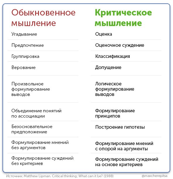 Шпаргалка по русскому языку егэ 2016