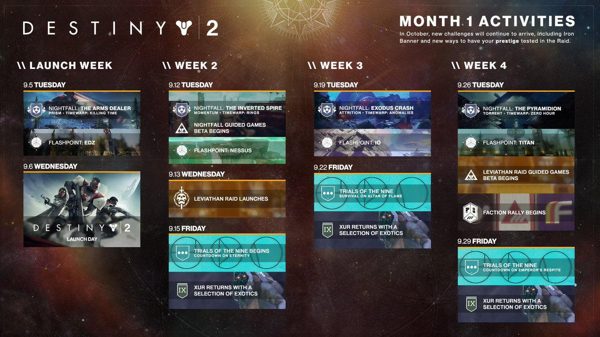 Quick update on the Activity Calendar we put out yesterday. Week 3 of Trials will be Countdown instead of Survival.