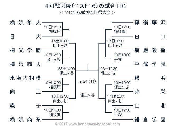 ステーション 神奈川 野球 県 高校