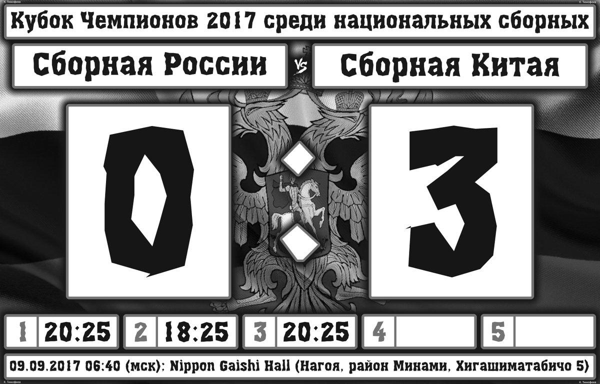 россия лига чемпионов таблица