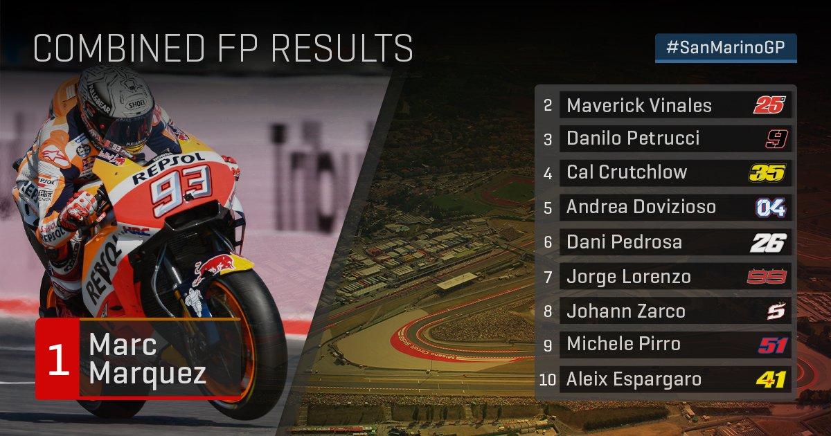 10 Pebalap yang Lolos Otomatis Kualifikasi Kedua MotoGP Italia 2017