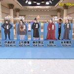 そこには触れてくれるな!武将石田三成の身長がテレビで晒される!
