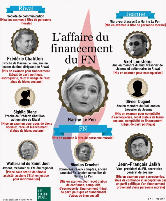 @CNEWS #cnews  Rien sur les affaires  #LePen #FN @lepen @LePen2017<br>http://pic.twitter.com/A3sHl3BC7G