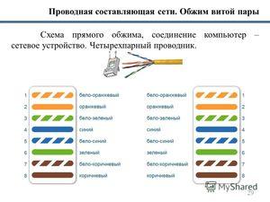 Схема подключения двухконтурного газового котла к системе отопления