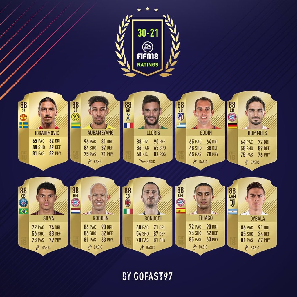 [FIFA18 RATINGS] TOP 30 à 21 DJTFjolUMAAfvKM