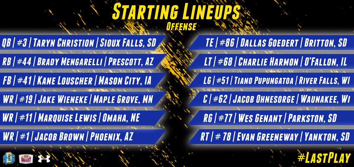 Starting lineups for tonight's game vs Montana State. #GoJacks #LastPlay