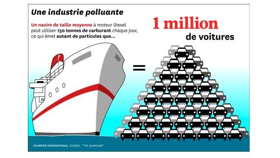 Environnement. La croisière pollue https://t.co/sAJOt2uxKz