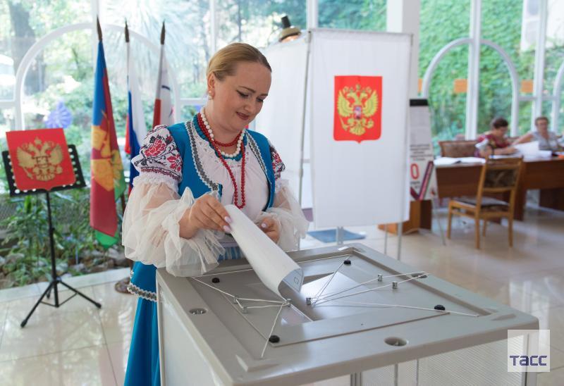 Международные организации в которые входит россия