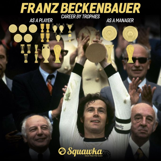 Happy Birthday Franz Beckenbauer  The only footballer to lift the World Cup as a captain and a manager