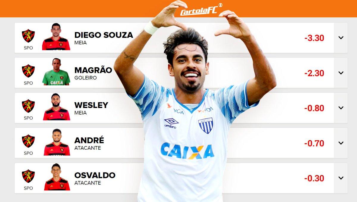 Júnior Dutra, do @AvaiFC, mandou um coração pros que acreditaram no Sport.  🦓 #CartolaFC