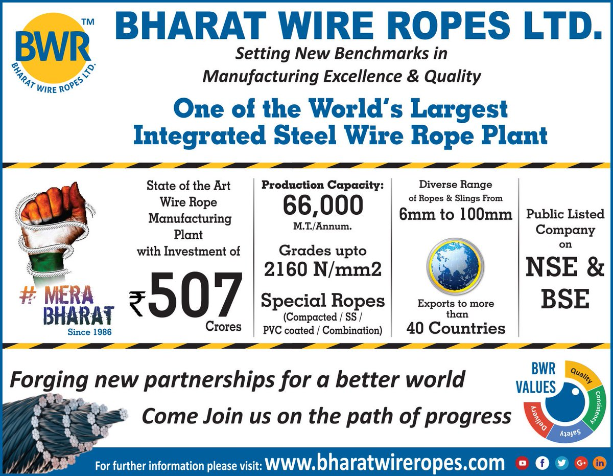 bharatwireropes hashtag on Twitter