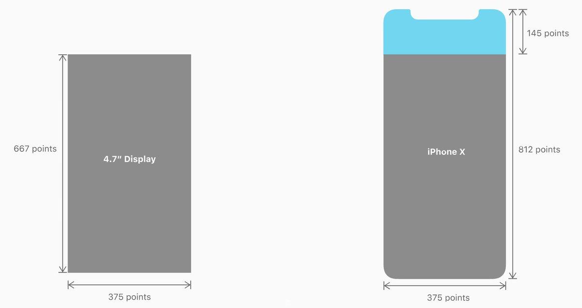 #设计资源 中文翻译;iPhone X 设计适配指南(含 iOS 11 新特性)https://t.co/FNMCJcKFX0 https://t.co/ZlJxjcpYXa 1