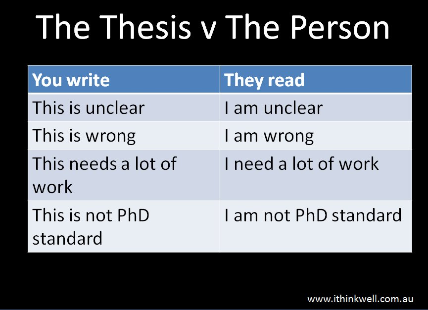 #PhDSupervisors Advisors:  When giving feedback remember there is a person behind that writing.  The thesis v the person.  #PhDchat #PhDlife <br>http://pic.twitter.com/w8ZOMb172L