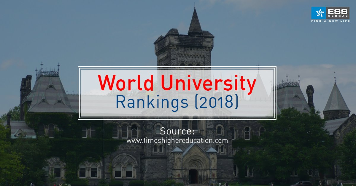 The Times #HigherEducation World #UniversityRankings 2018 list the top 1,000 universities in the world. Checkout:  http:// bit.ly/2eElALO  &nbsp;  <br>http://pic.twitter.com/1Ic1x10Ryh
