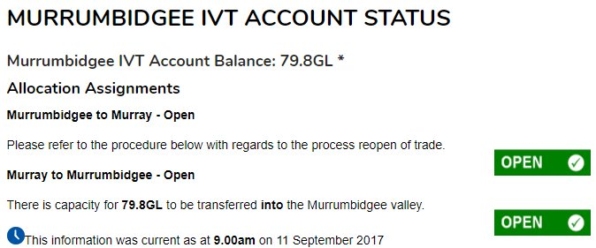 #Murrumbidgee #Murray #IVT moves back out to almost 80GL due to conveyance water transfer @H2OX_News @aithernews @MJAwater @Nat_Irrigators<br>http://pic.twitter.com/Hig47EkMCm