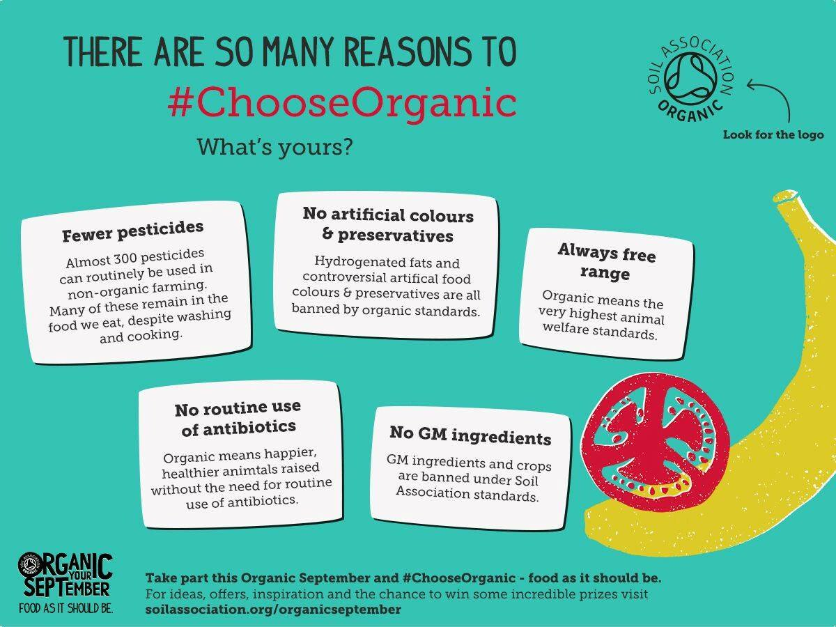 Its #OrganicSeptember - time to #FeedyourHappy https://t.co/xQHqLHhTgs