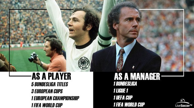 Happy birthday, Franz Beckenbauer   Der Kaiser turns 7   2   today!