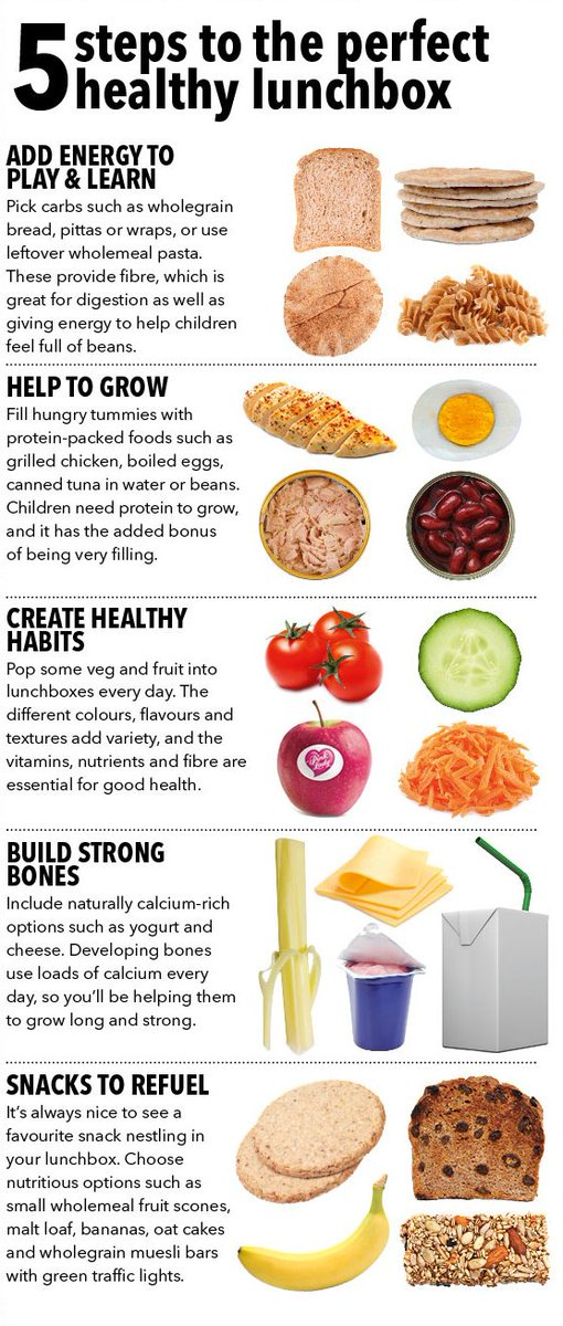 Healthy Food Guide On Twitter How To Make The Perfect Healthy
