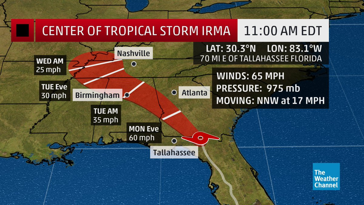 The Weather Channel On Twitter While Irma Is Gradually Weakening Over N Florida It Will Continue To Bring Heavy Rain And Damaging Winds To The Se U S