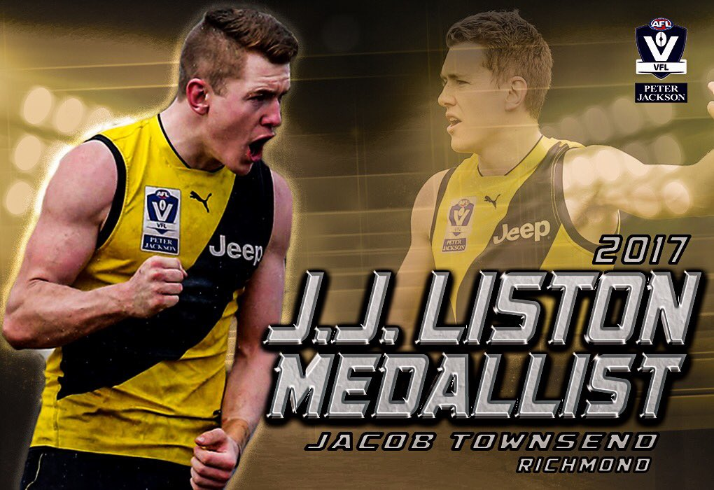 Well done to the 2017 #PJVFL #JJListon winner: @RichmondVFL Jacob Townsend on 18 votes, wins by 2 votes. #VFLBnF https://t.co/79mE1AHSbt