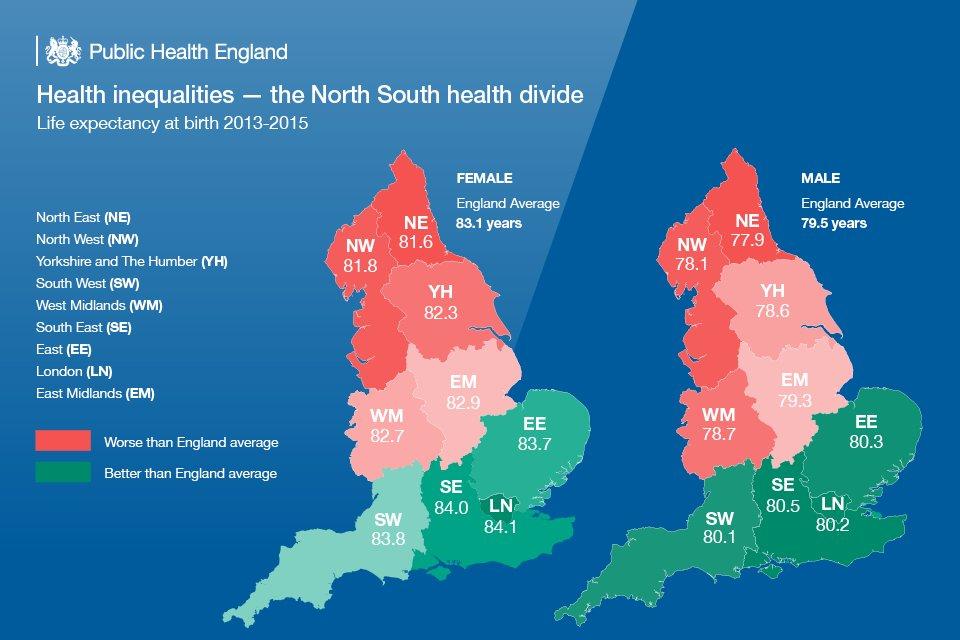 health inequality in uk