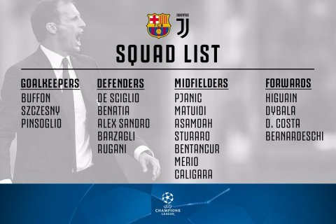 #Juventus have left out #Chiellini and #Mandzukic from their squad to face #Barcelona Please check details from:  https:// goo.gl/pPZ6T7  &nbsp;  <br>http://pic.twitter.com/aCpzsRXz35