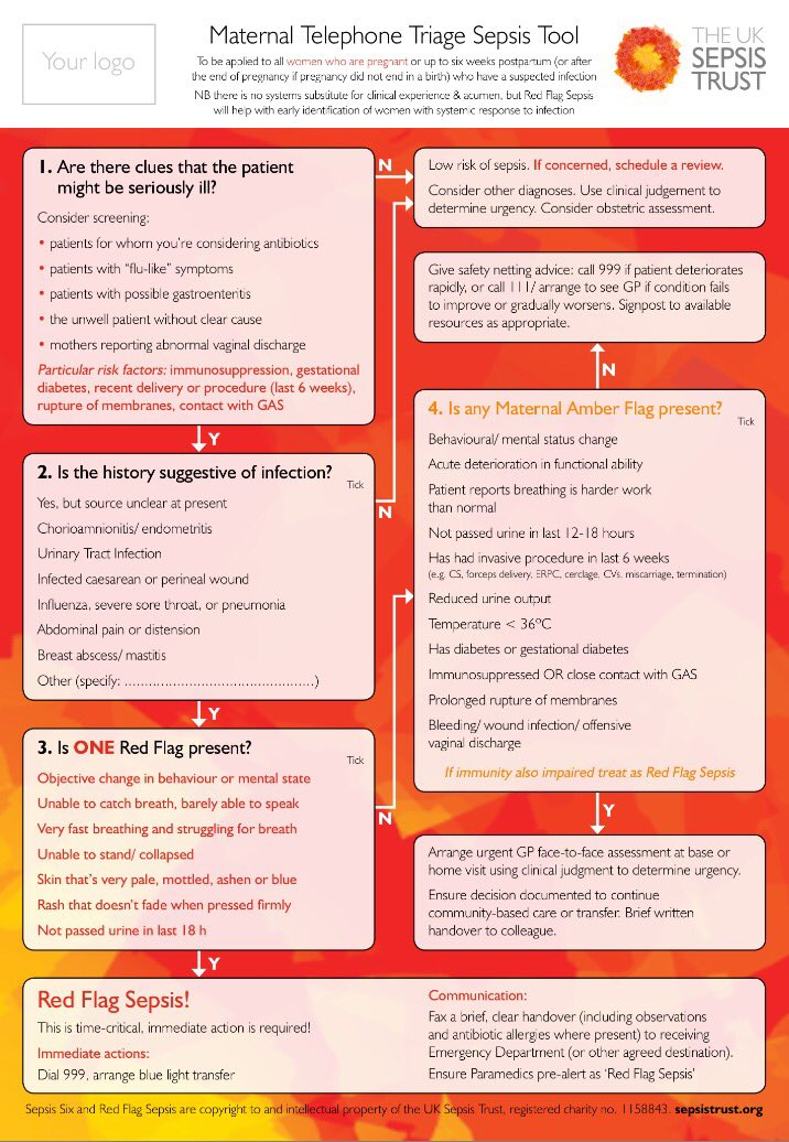 Close friend had a brush with death after mistaking #postnatal #sepsis for the #flu. This tool can help identify signs! #pregnancy #midwives<br>http://pic.twitter.com/B0h8V8KKOl