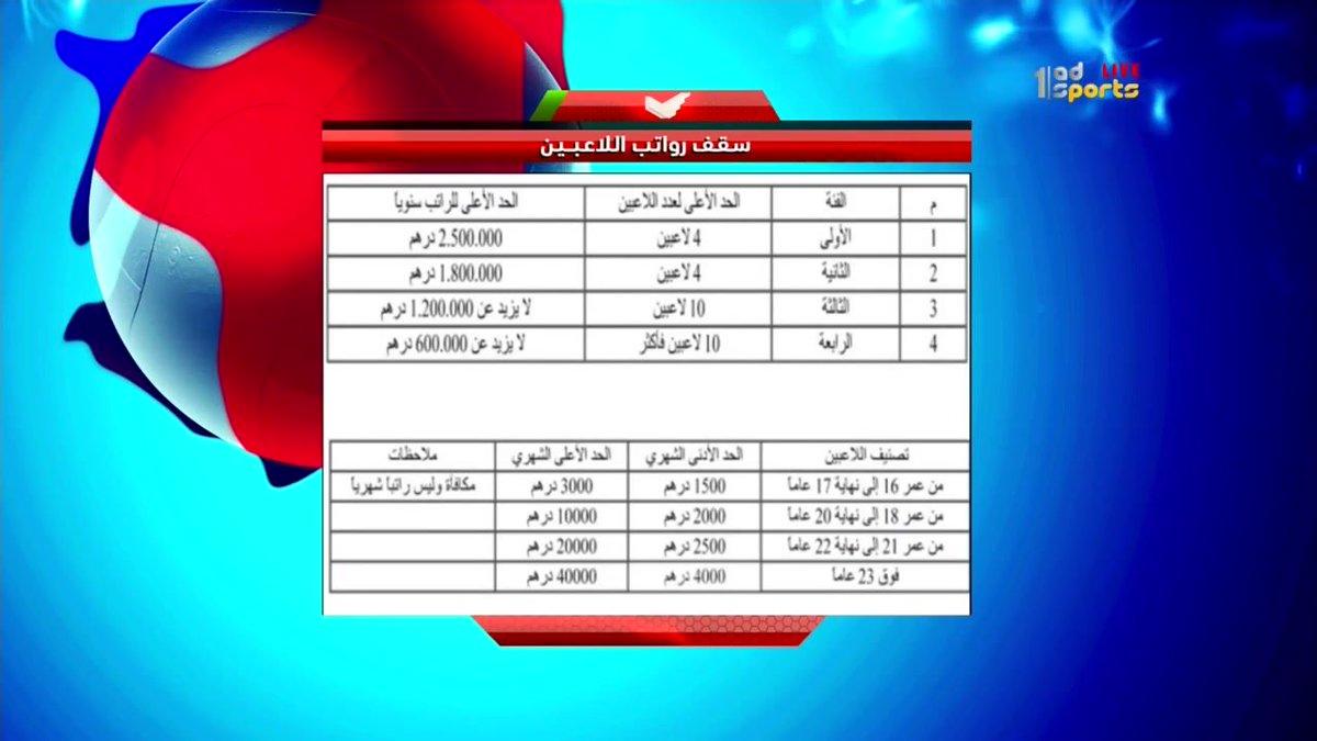 قناة أبوظبي الرياضية On Twitter جدول سقف رواتب اللاعبين