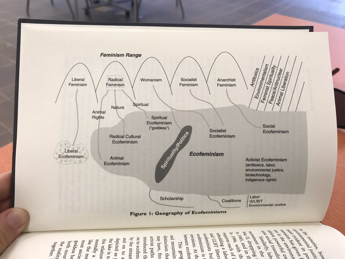 read Precalculus Reproducibles