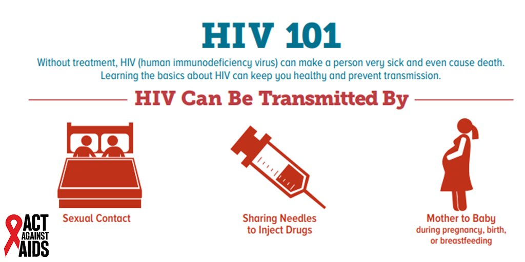 the ways hiv is transmitted and the efforts to stop it from spreading Is the government doing enough to prevent hiv closely as to how it is reproducing and spreading to other for a way to put a complete stop to hiv.