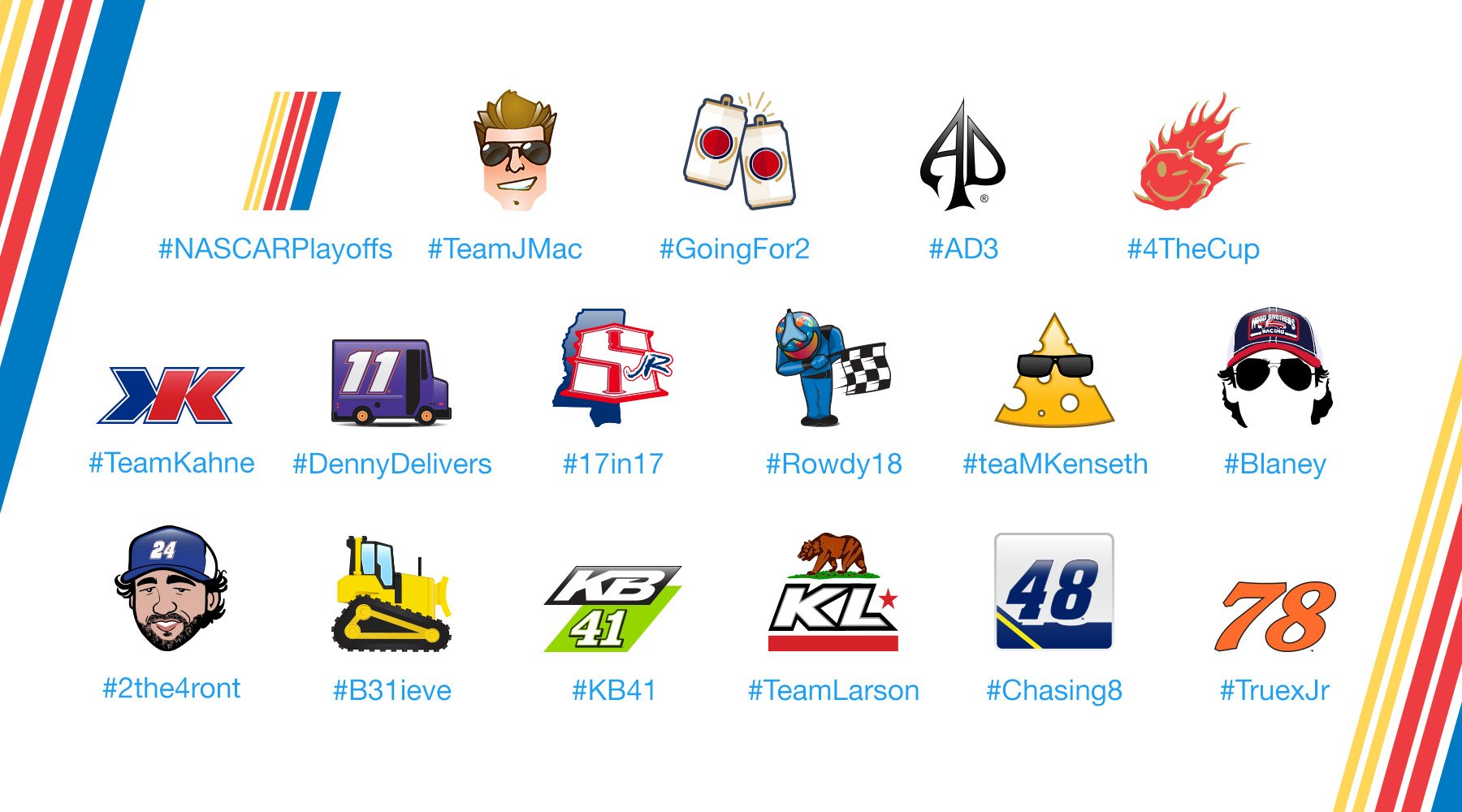 Nascar On Twitter Quot 16 Drivers 16 Emojis Which One Is