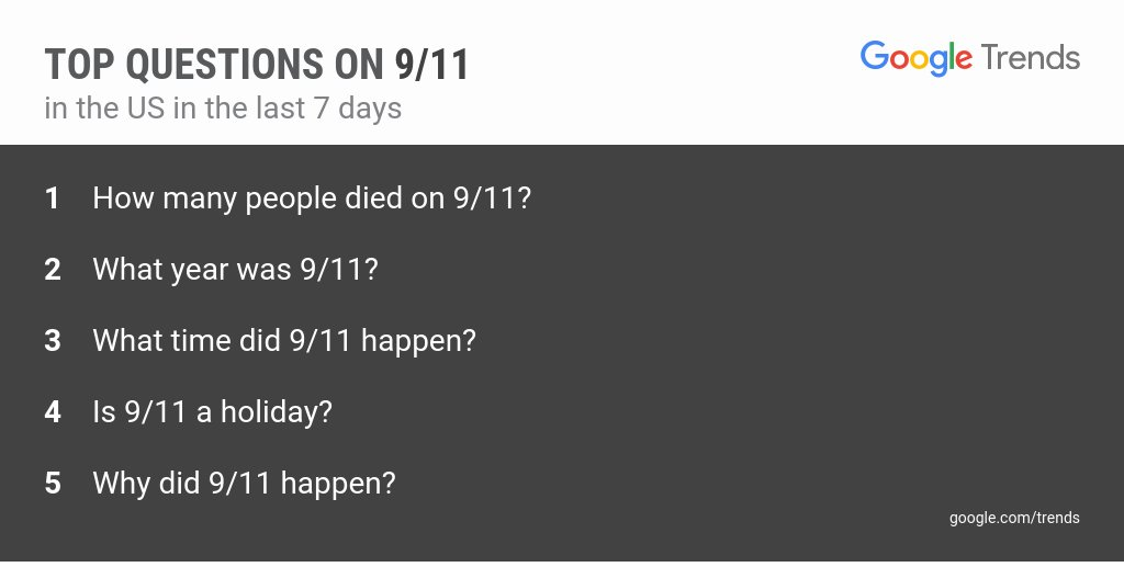 why 9 11 happened The event of 9/11 happened when terrorist attacked the unitedstates terrorists hijacked planes and crashed them into the worldtrade center and pentagon and one plane crashed in a field inpennsylvania.